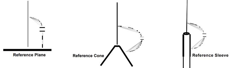 anten wifi